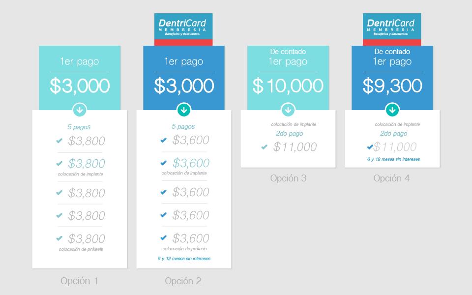 Implante dental precios